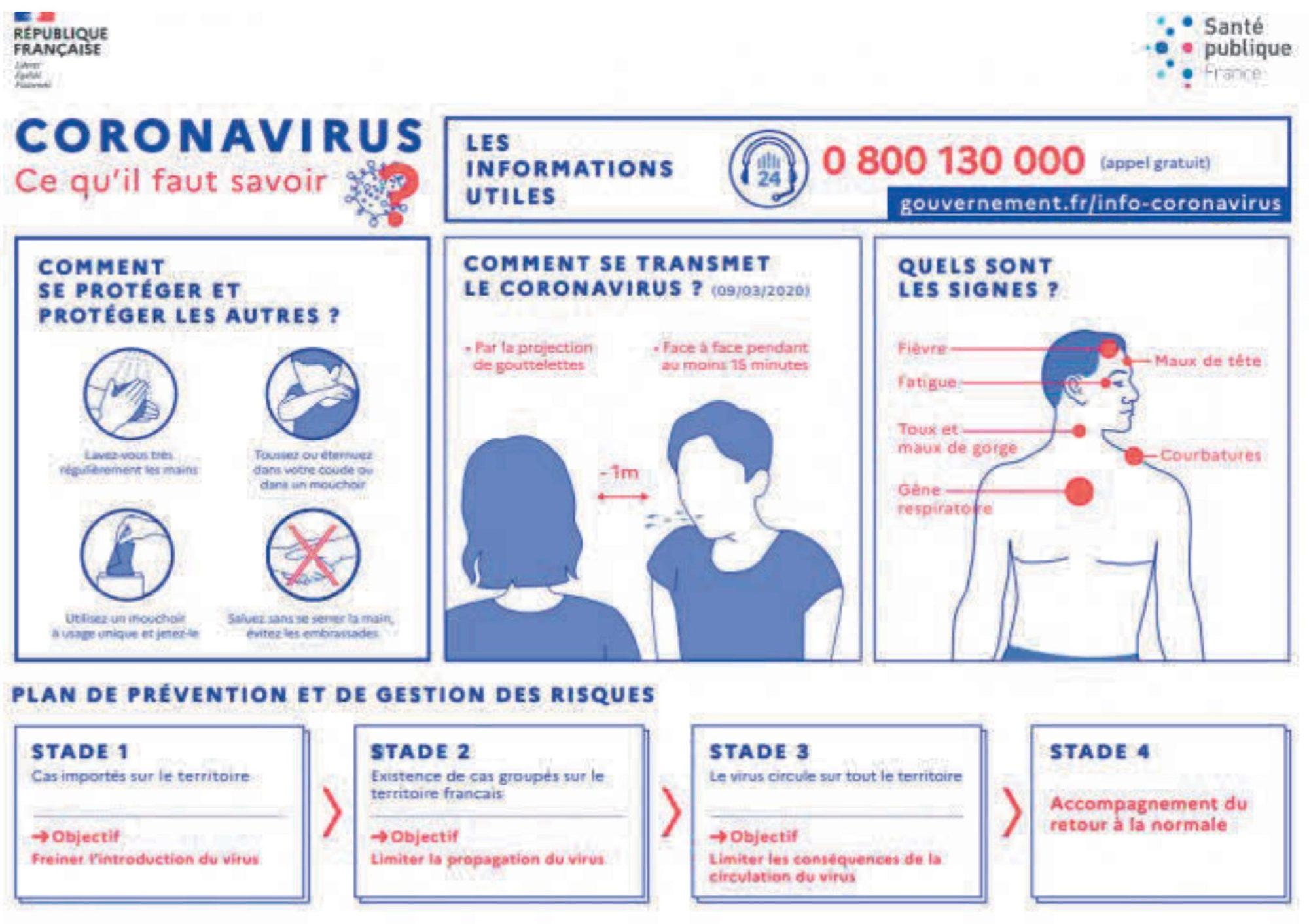 affiche 2 coronavirus